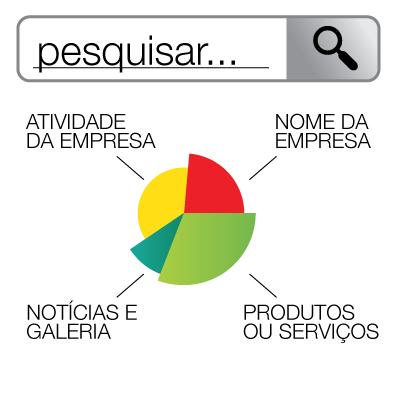 destaque Optimização SEO