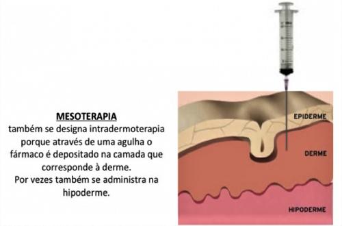 tt2-Mesoterapia em Ermesinde no Porto1 thumbs