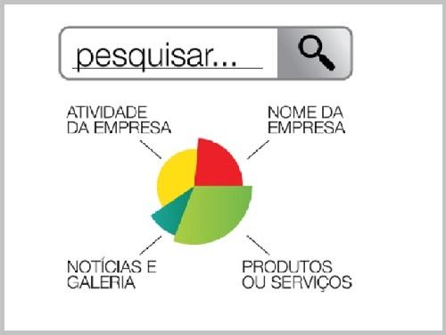 img-Sites para Empresas com Otimização SEO para o Porto