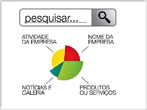 img-Sites para Empresas com Otimização SEO em Português