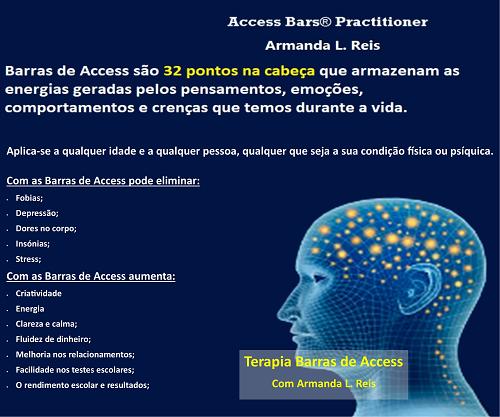 img-Consultas de Barras de Access em Ermesinde no Porto