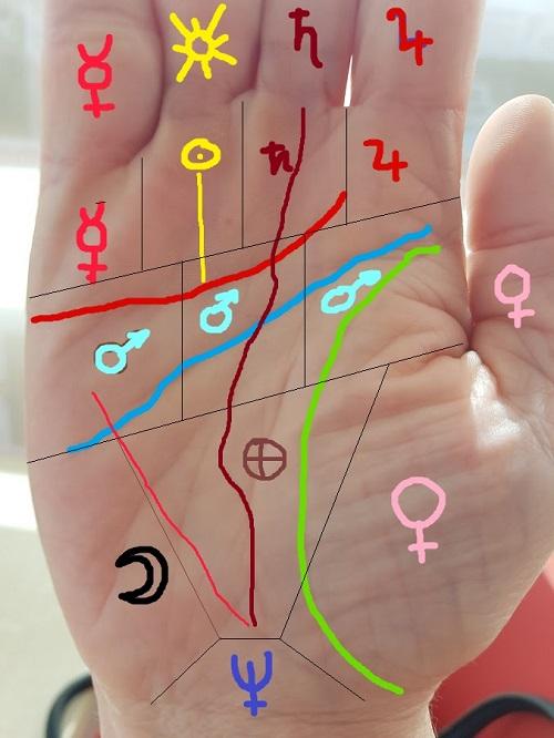 img-Consultas numerologia/quirologia intuitiva-coaching em Ermesinde no Porto
