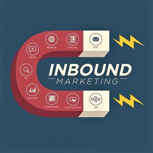 img-Campanhas de Inbound Marketing